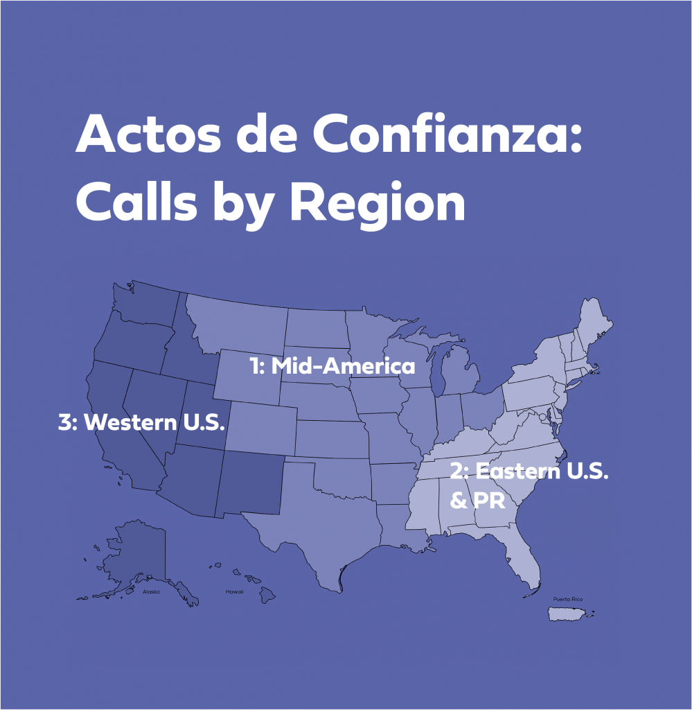 The graphic depicts the Map fo the United States and defines the Call by Region by color coding the states into 3 regions. Region 1, Mid-America; Region 2,; Eastern U.S. and Puerto Rico; Region 3, Western U.S.